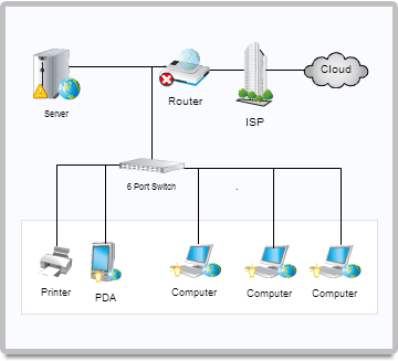 diagram examples drawn using creately   createlynetwork diagram example   switches  routers and servers
