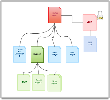 diagram examples drawn using creately   createlysite map diagram   future pages and locked pages