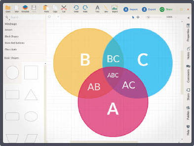 draw venn diagrams online easily using our toolscreately provide you an easy to use too to draw venn diagrams online   sets   sets or multiple sets we got you covered  our theme based color palette