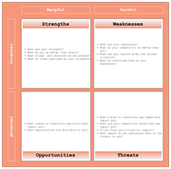 Create and Collaborate on SWOT Analysis | Creately