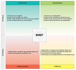 Awesome Free Swot Template  Free Swot Template
