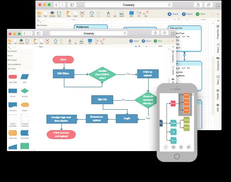 create online diagram  jebas us : online diagram software - findchart.co