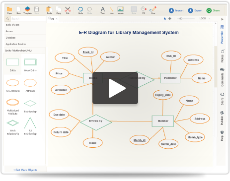 er diagram software with real time collaboration   createlyweb based er diagram software