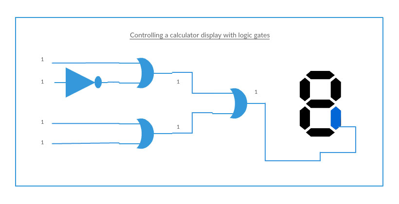logic gate software