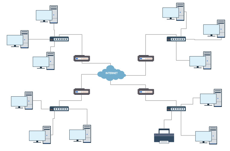 network diagram software to quickly draw network diagrams online  : network diagram - findchart.co