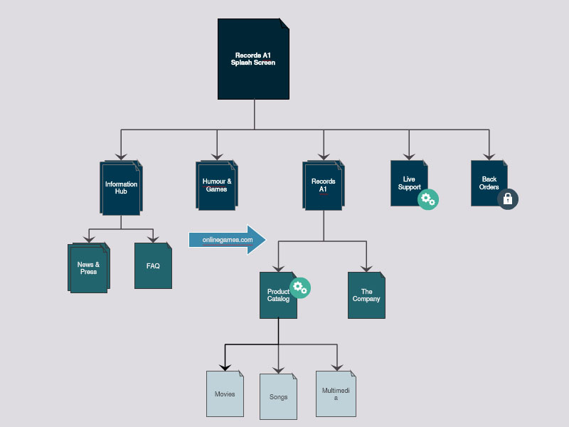 Website Site Map Software And Site Map Templates Creately