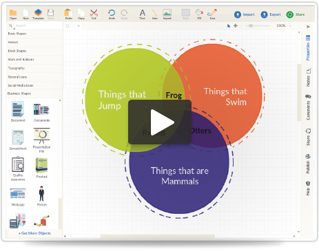 venn diagram maker to draw venn diagrams online   createlyweb based venn diagram maker
