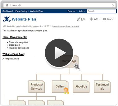 confluence diagramming plugin to add diagrams in  click   createlyconfluence page demo video