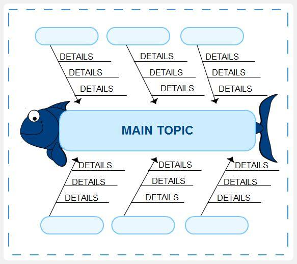 all creately products   education   createlyfishbone diagrams   education template