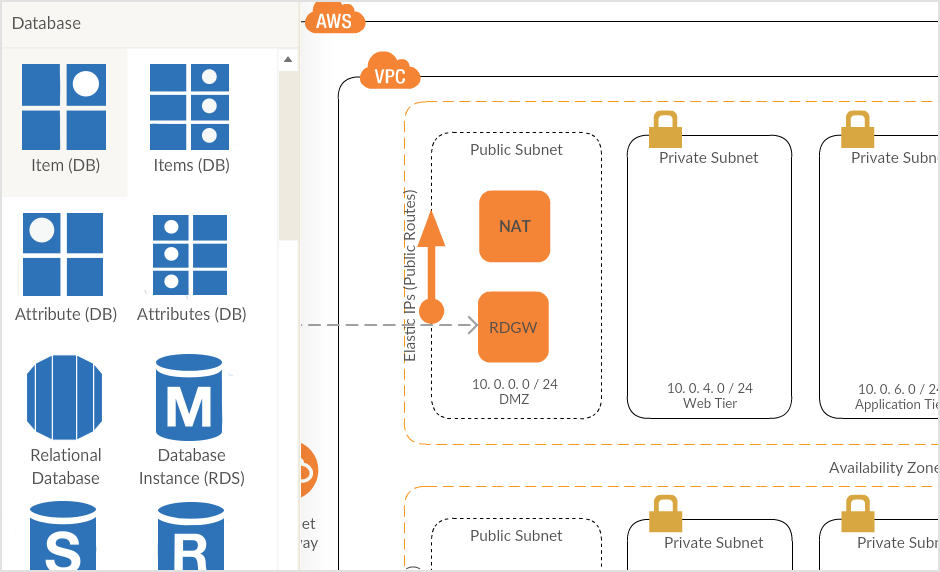 Draw Aws Diagrams Online
