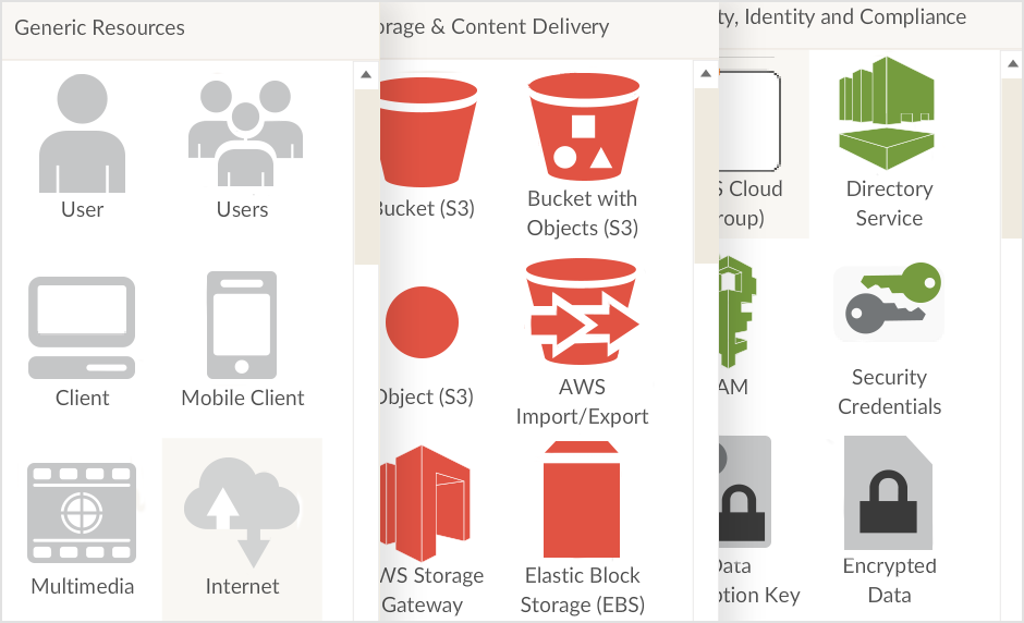 Draw aws diagrams online using creately creately official aws icons available as libraries ccuart Images