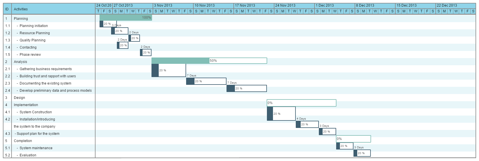 Business Diagram Software With Real Time Collaboration Creately Lighting Creator Pdf Gantt Chart Template