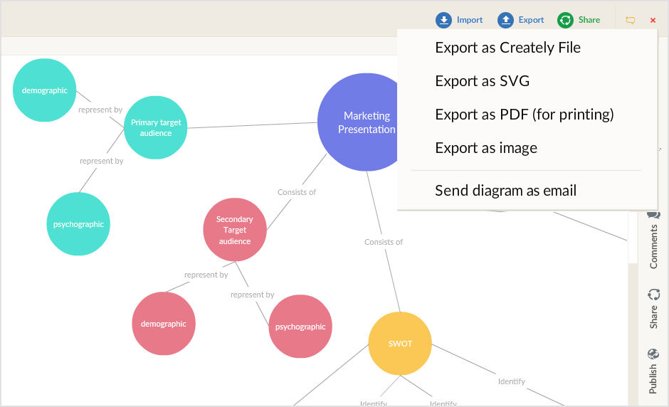 Handy Export Options to Share Your Concept Maps