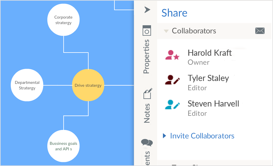 Collaborate in Real-Time on Your Concepts with Your Team