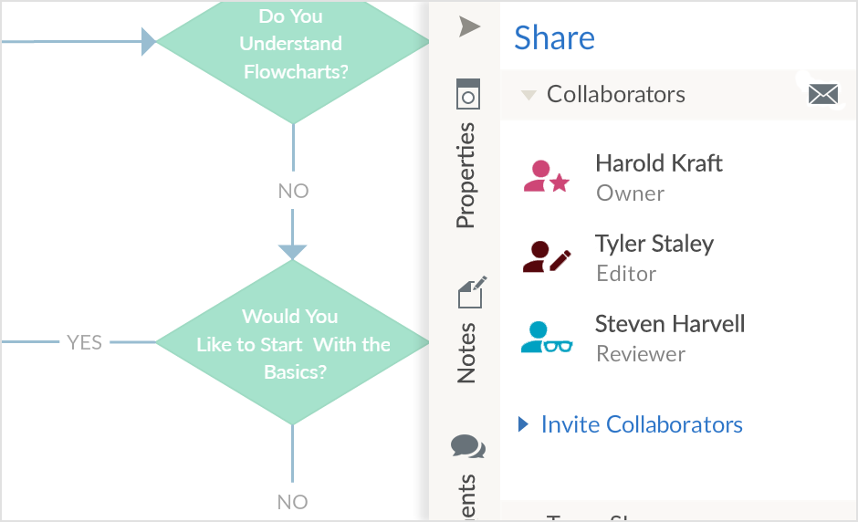 Draw Flowcharts Together with Real-Time Collaboration