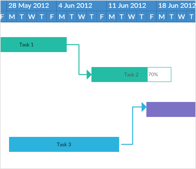 Gantt Chart Software To Draw Simple Gantt Charts Creately - Simple gantt chart template