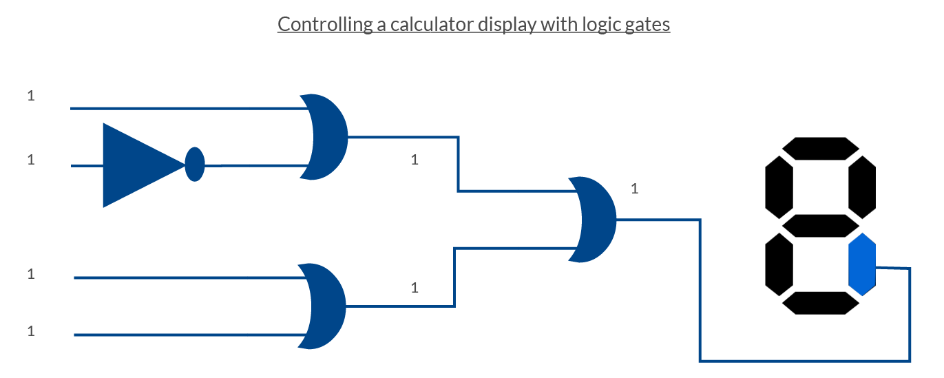 Logic gate software logic gate tool create logic gates online logic gate diagram templates ccuart Gallery