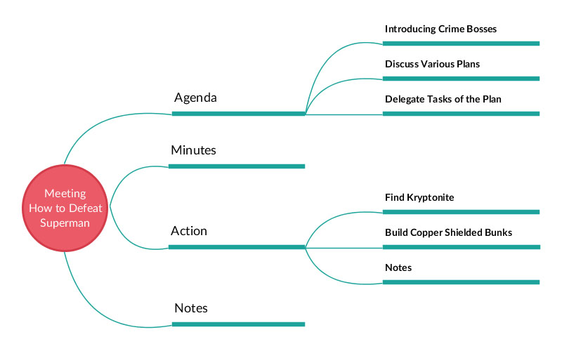 pdf die akzeptanz von neuprodukten