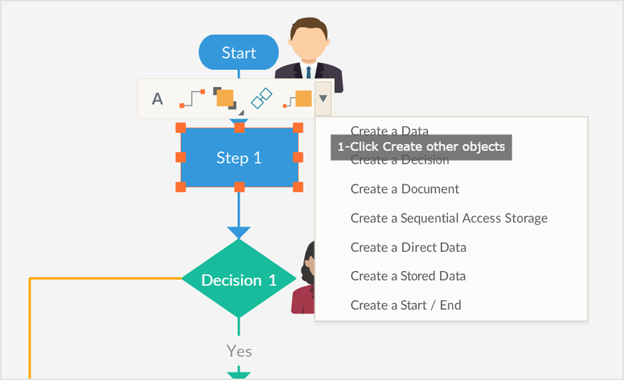 Process Mapping Software To Visualize And Collaborate On Processes - How to draw a process map