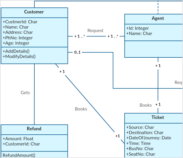 Visio Alternative Online Diagramming For Professionals Creately