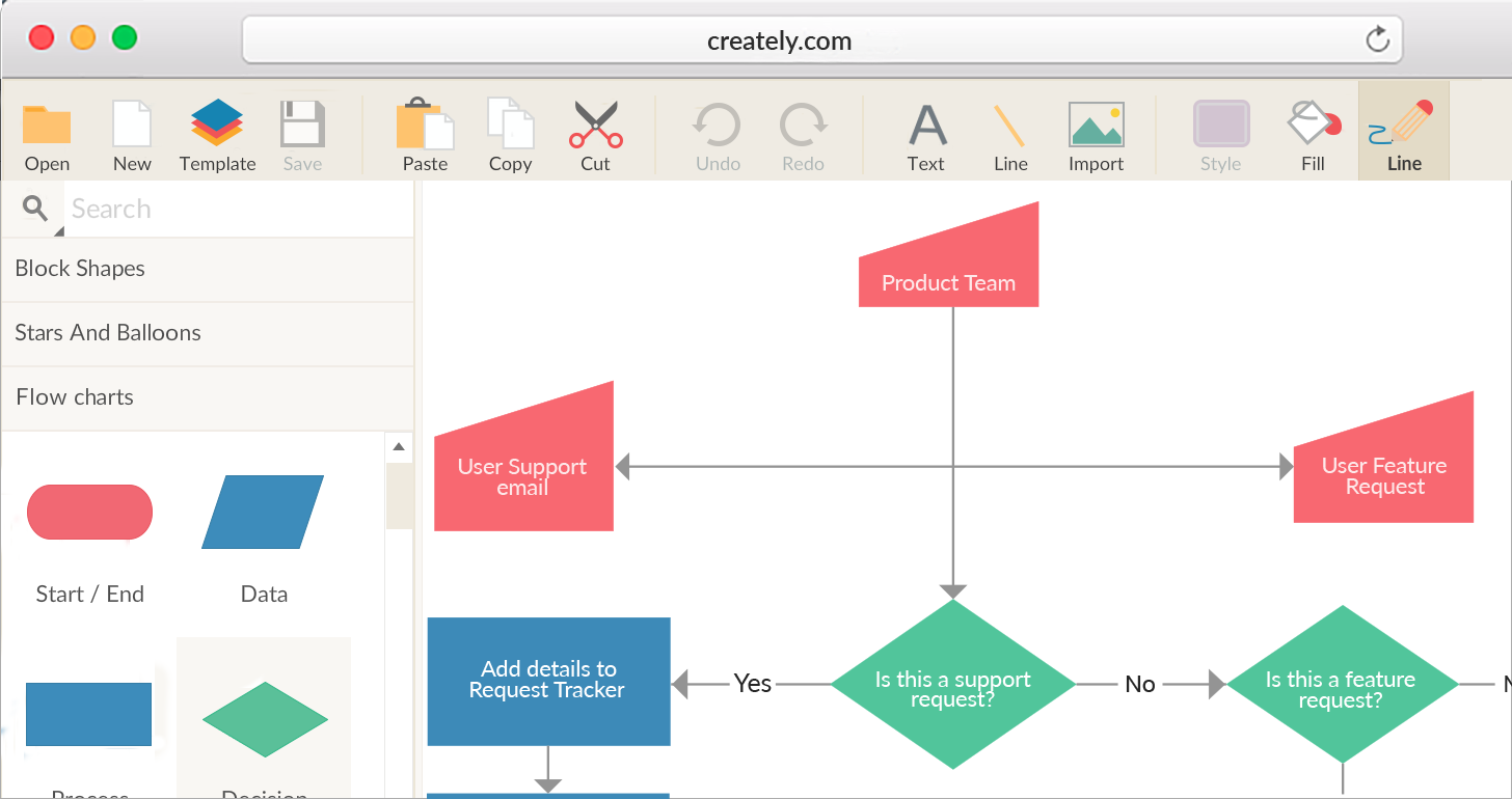 Visio Alternative Online | Diagramming for Professionals | Creately