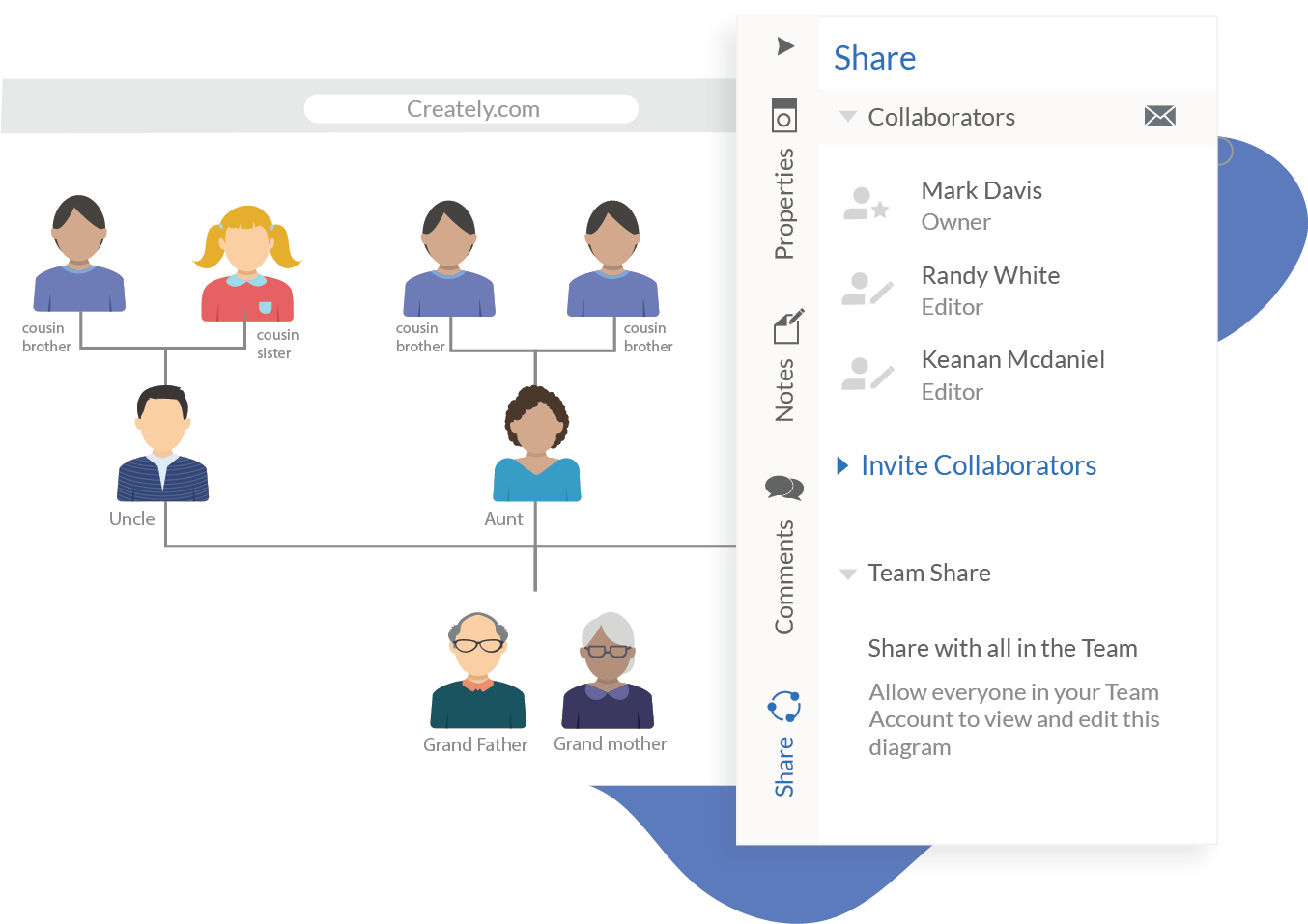 Collaborate with Your Family Members in Real-Time