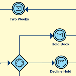 Book Lending Process BPMN Template