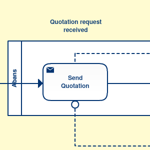 E-tender - Local Client Quotation Request Process BPMN