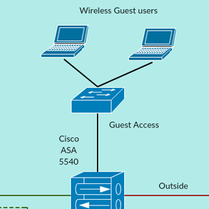 Internet Firewall Deployment