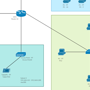 Network with multiple VLANs and a DHCP server
