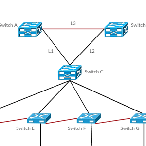 Spanning Tree Protacol Cisco Example