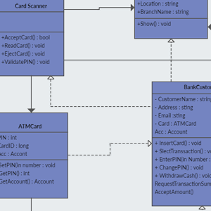 Class Diagram for Bank ATM System