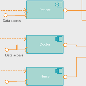 Component Diagram for Hospital Management System