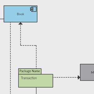 State Machine Diagram Tool | Create UML State Diagrams Online | Creately