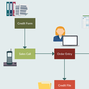 Credit Approval Workflow Example