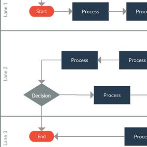 process flow diagram swimlanes