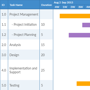 Simple Colored Gantt Chart Sample