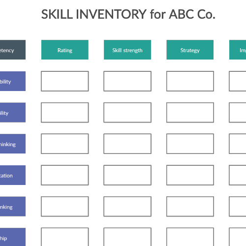 Skills Inventory by Department