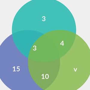 math venn diagram