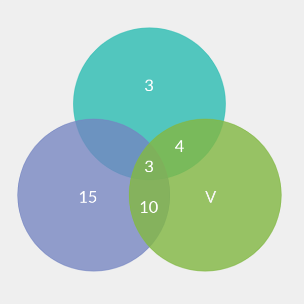 Math Venn Diagram