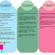 Creately Examples: Understanding Diabetes with a KWL Graphic Organiser