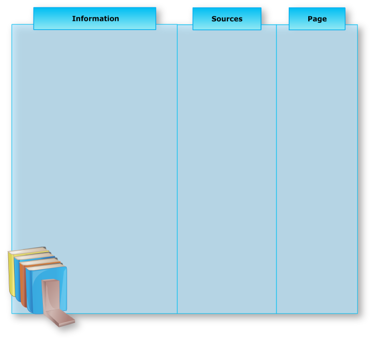 Graphic Organizers in K12 Class Education-Graphic Organizer Templates