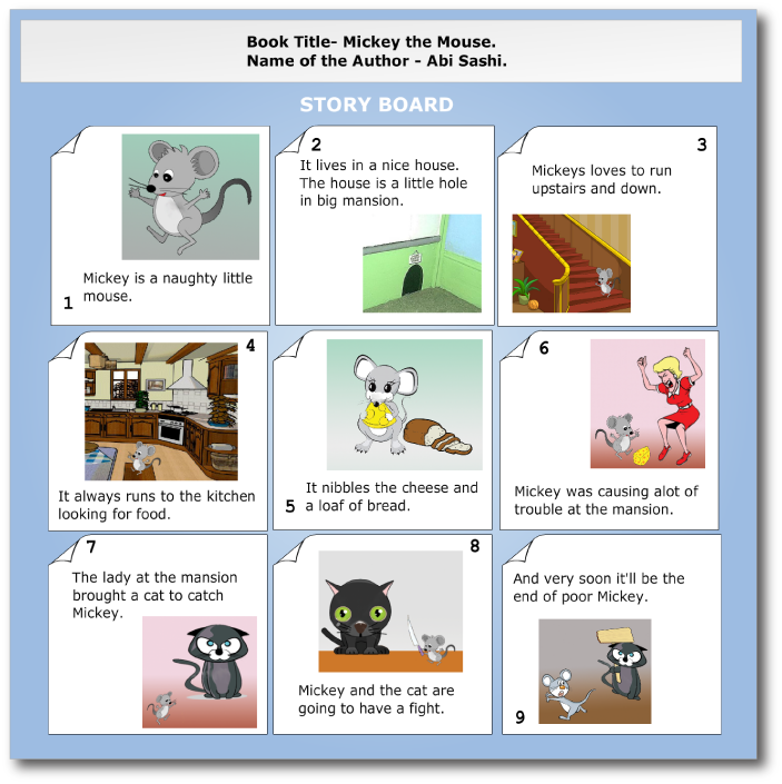 graphic organizers in k12 class education
