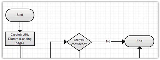 flowchart tips  things to consider when drawing flowcharts