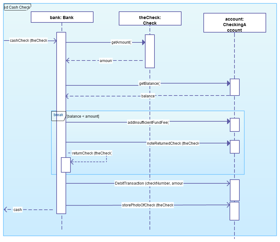How to create a sequence diagram in visio 2016 smartdraw diagrams sequence diagram uml diagrams unified modeling language tool visio 2010 select template ccuart Image collections