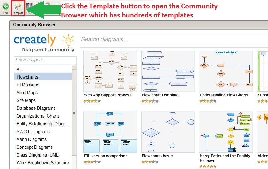Confluence diagrams just got easier with creately diagram for Confluence create page template