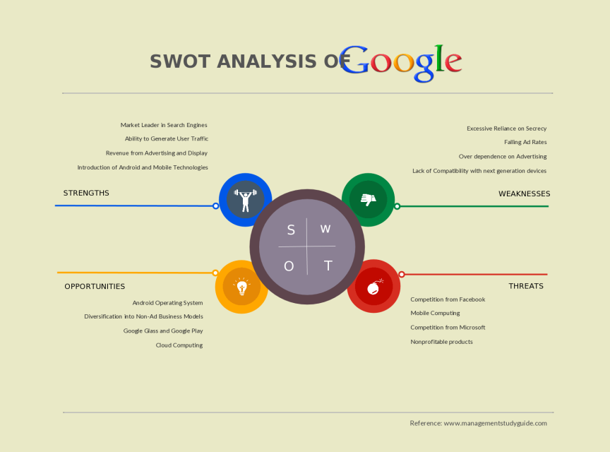 SWOT analysis of Gucci   Gucci SWOT Marketing   com     SWOT Analysis of American Airlines