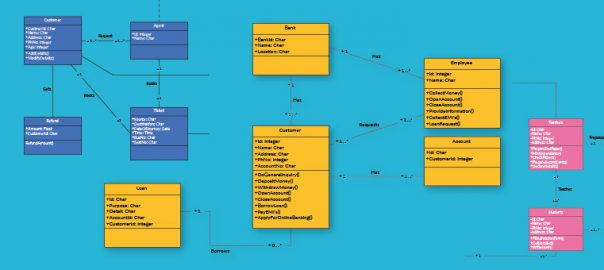 class diagram relationships