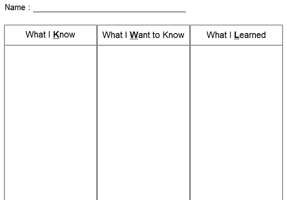 Kwl chart templates to download or modify onlinecreately for Kwl chart template word document