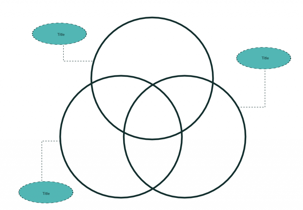 venn diagram templates to download or modify online circle venn diagram to   or modify online